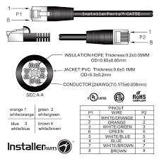 honda 610 wiring diagram great installation of wiring diagram • wiring diagram honda beat pgm fi valid 610 to rj45 wiring diagram rh feefee co honda