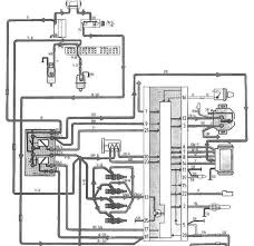 volvo radio wiring diagram images posted a wiring volvo 240 radio wiring diagram moreover fuel system