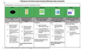 System 44 Self Monitoring Chart Musical Futures International Mf International News