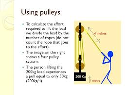 pulley lifting system using pulleys lift 4 point diy cartoon of