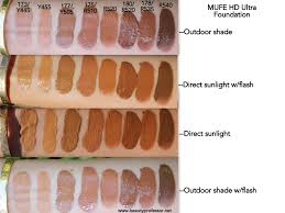 make up for ever ultra hd foundation swatches the following images reflect mufe