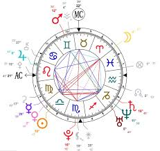 How To Do My Natal Chart Does My Natal Chart Imply A Tragic End Astrologers Community