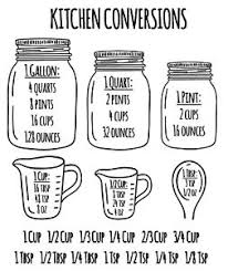Details About Kitchen Measuring Conversion Chart Decal Baking Spoons Cooking Cups Vinyl Decal