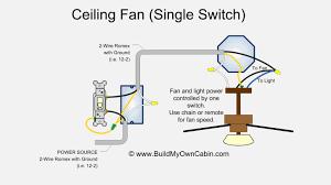 ceiling fan wiring single switch