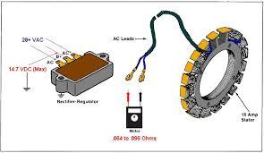 wiring diagram for cub cadet ltx 1045 on wiring images free Cub Cadet 128 Wiring Diagram wiring diagram for cub cadet ltx 1045 on wiring diagram for cub cadet ltx 1045 13 cub cadet ltx 1045 starting system wiring diagram cub cadet ltx 1045 1972 Cub Cadet 128