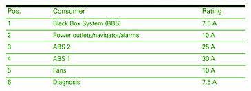 fuse box car wiring diagram page  2013 ducati multistrada main fuse box map