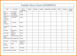Free Chore Chart Template Inspirational Chore Chart Template