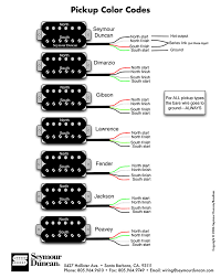 guitar pickup wiring diagrams seymour duncan wiring diagram and wiring diagram for seymour duncan pickups auto