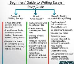 hints on writing a college essay personal statement cliches  basic steps to writing an essay