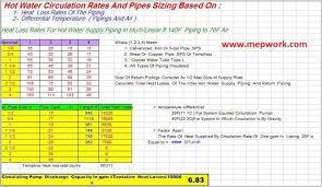 Pin On Plumbing Irrigation