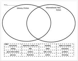 Fiction Vs Nonfiction Venn Diagram Fiction Vs Non Fiction Venn Diagram Sort By Chantelle Moore Tpt