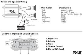 2017 s best deal on pyle plmrmp1b marine amplifier pyle plmrmp1b black 2 channel 400 watt waterproof marine amplifier