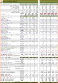 excel retirement spreadsheet excel spreadsheet for retirement planning papillon northwan