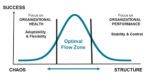 What Is Flow And Why We Think Every Company Needs It