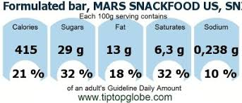 gda caloric and nutritional values formulated bar mars snackfood us snickers marathon protein performance bar caramel nut rush