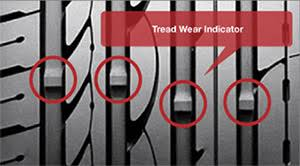 Tread Wear Indicator Twi Atma India