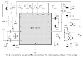 radio receiver using tda7088 fm radio receiver using tda7088