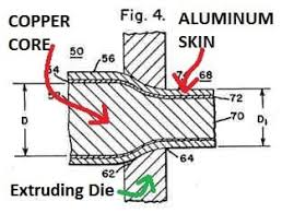 copper clad aluminum wire safety history manufacture of aluminum clad copper wire inspectapedia com from carlson 1963