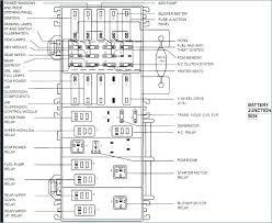 1999 ford explorer eddie bauer fuse diagram 99 expedition edition full size of 1999 ford expedition eddie bauer fuse box diagram explorer 99 electrical systems diagrams