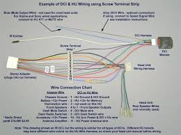 expert wiring diagram for a alpine car stereo alpine head unit alpine stereo wiring harness diagram expert wiring diagram for a alpine car stereo alpine head unit wiring diagram wiring diagram