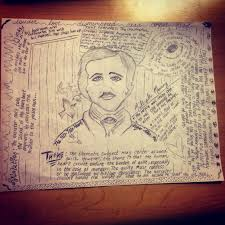 edgar allan poe the tell tale heart one pager idea for students edgar allan poe the tell tale heart one pager idea for students