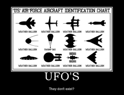 Air Force Aircraft Identification Chart Robmandu Us Air Force Aircraft Identification Chart Via