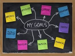 why goal setting goalareas