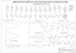 ТММ расчетные проекты Чертежи РУ Курсовой проект ТММ Динамический анализ поршневого компрессора