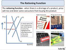 Functions Of The Price Mechanism Explained Economics Tutor2u