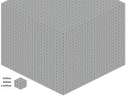 3d Pixel Art Chart Showing Difference Between Million