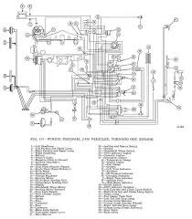 tom 'oljeep' collins fsj wiring page 65 Chevy Truck Wiring Diagram 65 Chevy Truck Wiring Diagram #28 65 chevy truck wiring diagram horn