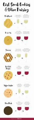 Girl Scout Cookie Wine Pairings Will Save Your Life Thrillist