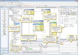 server database diagram examples erd schema oracle data sql server database diagram examples erd schema oracle data base design model
