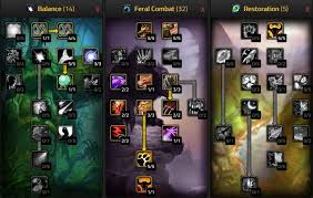 Wow Classic Feral Druid Pve Dps Guide Warcraft Tavern