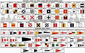 Amazon Com Home Comforts International Alphabet Flags