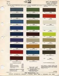Nissan Patrol Colour Chart 73 Best Paint Colors For Cars Images In 2019 Cars Dream
