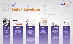 FedEx Envelope Infographic FINAL