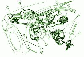 clutch start switchcar wiring diagram 2000 saturn ls2 engine fuse box diagram