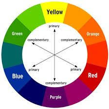 color wheel........use any 2 colors opposite each other on the color wheel  for a good harmonious color scheme or 3 colors equally spaced around the