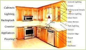 kitchen cabinet installation costs kitchen cabinets fitting cost wonderfully kitchen installation costs kitchen cabinet costs s s
