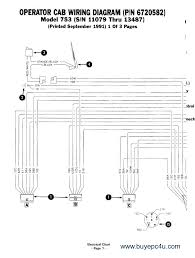 bobcat 753 wiring diagram bobcat image wiring diagram bobcat 753 loader service manual pdf on bobcat 753 wiring diagram