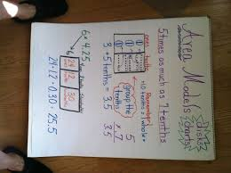 Area Model 5th Grade Anchor Chart To Go Along With Engage Ny