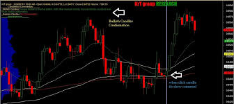 Candlestick Pattern Afl For Amibroker Point Out The Chart