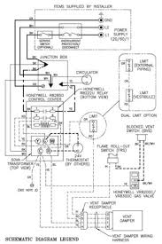 wiring diagram for a boiler the wiring diagram basic boiler wiring diagram basic wiring diagrams for car wiring diagram