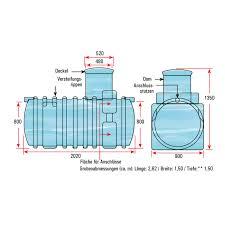 Zisterne Für Gartenbewässerung. Regenwassernutzung Haustechnik Reber