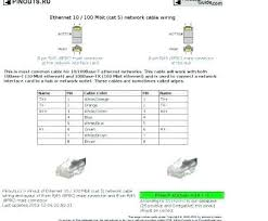 ethernet cable chart donatebooks co cable wiring diagram most diagrams ethernet chart types