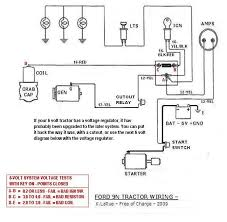 ford 8n wiring schematic ford tractor 12 volt conversion wiring diagrams 9n 2n ford tractor 12 volt conversion wiring diagrams