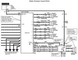 ford f stereo wiring diagram image ford radio wiring diagram f150 windstar ford radio wiring on 1995 ford f250 stereo wiring diagram
