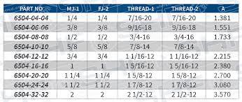 Jic To An Chart 6504 Mjic X Fjic Stainless Hose Fittings Ltd