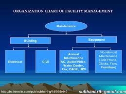 Ups Org Chart Organization Chart Of Facility Managemnt